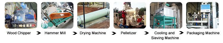 bamboo pellet production