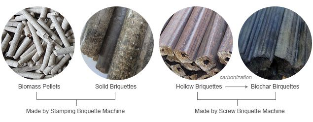 build a factory or manufacturing biomass briquettes or biochar briquettes