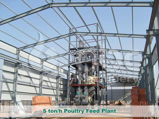 chicken feed manufacturing factory