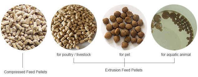 difference between compressed feed and extrusion feed