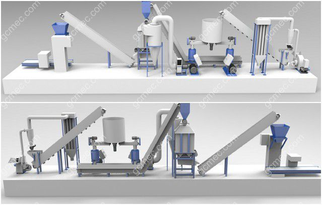 small wood pelleting plant designed with flat die pellet press machine