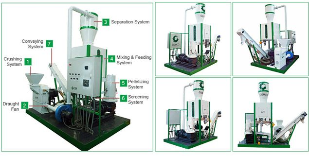 mini pelleting plant for producing small scale wood pellets on farm